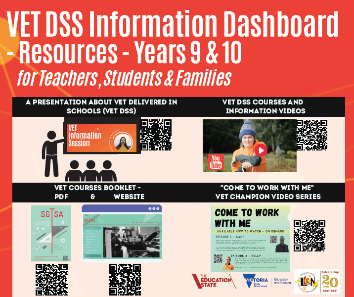 VETDSS Dashboard